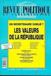 Revue Politiq Parlem.962 - Couverture - Format classique