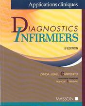 Diagnostics infirmiers - Intérieur - Format classique