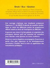 Le Droit De L'Entreprise En Difficulte - 4ème de couverture - Format classique