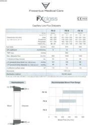 Notice D'Instructions Fx Class Low-Flux, Dialyseur Capillaire De Basse Permeabilite - Couverture - Format classique