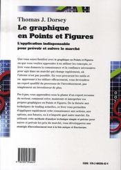 Le graphique en points et figures - 4ème de couverture - Format classique