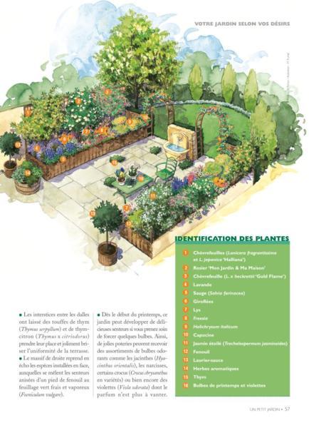 Un Petit Jardin Concevoir