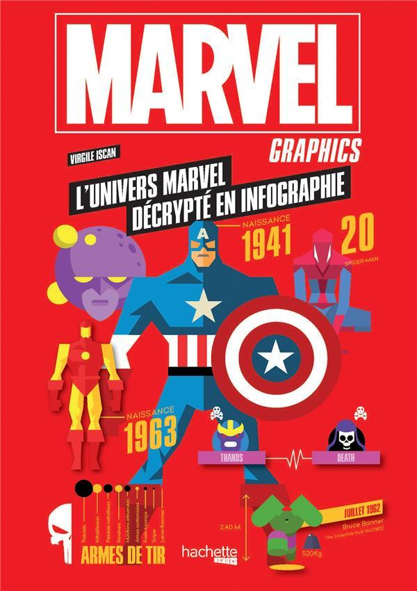 Marvel graphics  - Virgile Iscan