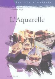 Aquarelle - Intérieur - Format classique
