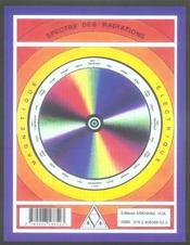 Précis cartésien de géobiologie - 4ème de couverture - Format classique
