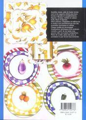 Porcelaine Ses Formes Et Ses Couleurs - 4ème de couverture - Format classique