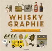 Vente  Whiskygraphie  - Dentruck - Dominique Foufelle