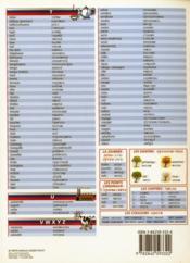 Petit Guide T.225 ; Le Russe ; Mini Dico ; Français-Russe - 4ème de couverture - Format classique