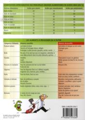 Petit Guide T.277 ; Le Cholestérol - 4ème de couverture - Format classique