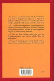 Sante Par L'Equilibre (La) - 4ème de couverture - Format classique