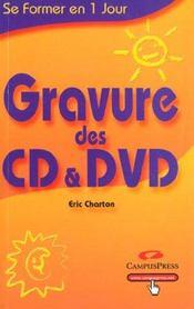 Gravure des CD & DVD - Intérieur - Format classique