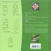 Mon petit jardin ; conseils pratiques de creation - 4ème de couverture - Format classique