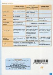 Bts/dut ; Droit - 4ème de couverture - Format classique