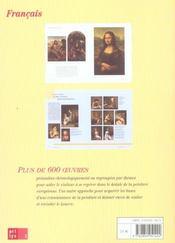 Louvre, 7 siecles de peinture - 4ème de couverture - Format classique