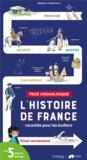 Frise chronologique ; l'histoire de France racontée pour les écoliers