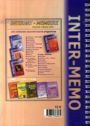 Ordonnances aux urgences ; ECN ; fiches de synthèes illustrées - 4ème de couverture - Format classique