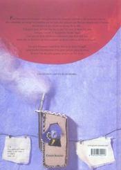 Comment je suis devenu marc chagall - 4ème de couverture - Format classique