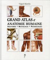Grand atlas d'anatomie humaine - Intérieur - Format classique