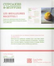 Cupcakes et muffins - 4ème de couverture - Format classique