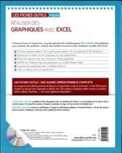 Réaliser des graphiques avec Excel - 4ème de couverture - Format classique
