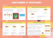 Additions et soustractions - Couverture - Format classique