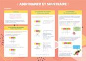 Additions et soustractions - 4ème de couverture - Format classique