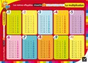 Chouette entraînement ; les mémos effaçables ; la multiplication - Couverture - Format classique