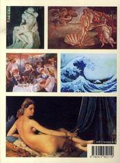 Petit guide de l'art - 4ème de couverture - Format classique