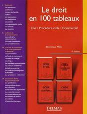 Le Droit En 100 Tableaux. Civil, Procedure Civile, Commercial - 4e Ed. - Intérieur - Format classique