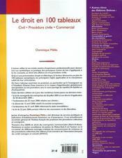 Le Droit En 100 Tableaux. Civil, Procedure Civile, Commercial - 4e Ed. - 4ème de couverture - Format classique