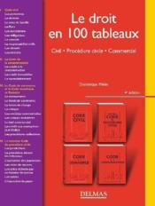 Le Droit En 100 Tableaux. Civil, Procedure Civile, Commercial - 4e Ed. - Couverture - Format classique