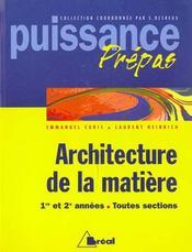 Architecture matiere - Intérieur - Format classique