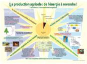 La production agricole : de l'énergie à revendre ! à la recherche d'une autonomie énergétique - Couverture - Format classique