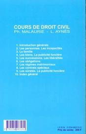 Suretes ; Publicite Fonciere - 4ème de couverture - Format classique