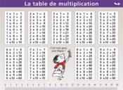 Multiplication/division ; mini poster le petit nicolas - Couverture - Format classique