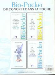 Le Plus Le Moins-Aide Memoire Bio Imagerie - 4ème de couverture - Format classique