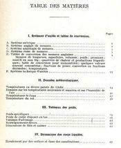 Formulaire du frigoriste - Intérieur - Format classique