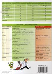 Le cholestérol - 4ème de couverture - Format classique