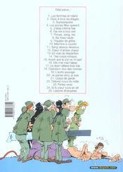 Les femmes en blanc t.25 ; lesions etrangeres - 4ème de couverture - Format classique