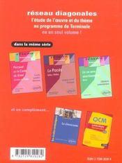 Les Caracteres De La Cour,Des Grands La Bruyere Litterature Et Debats D'Idees - 4ème de couverture - Format classique