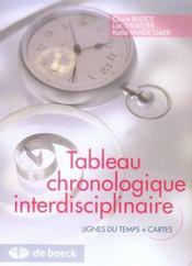 Tableau chronologique interdisciplinaire - Intérieur - Format classique