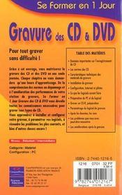 Gravure des CD & DVD - 4ème de couverture - Format classique