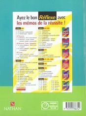 The new keep going t/bep ele - 4ème de couverture - Format classique