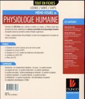Mémo visuel de physiologie humaine - 4ème de couverture - Format classique
