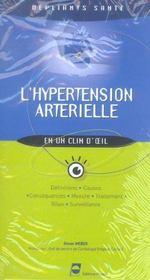 Hypertension Arterielle - Depliant Sante - Intérieur - Format classique