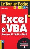 Excel Et Vba ; Version 1997 2000 Et 2002